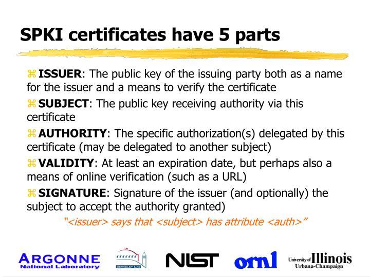 SPKI certificates have 5 parts