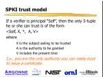 spki trust model