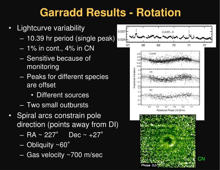 Garradd Results - Rotation