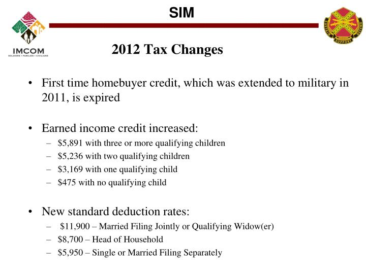 2012 Tax Changes