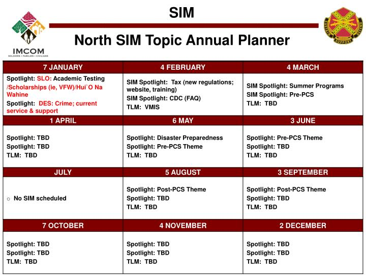 North SIM Topic Annual Planner