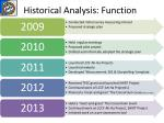 historical analysis function