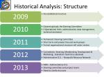 historical analysis structure