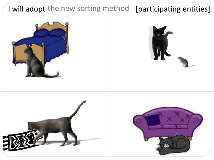 the new sorting method