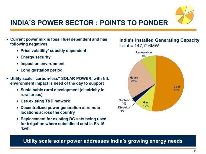 India s power sector points to ponder
