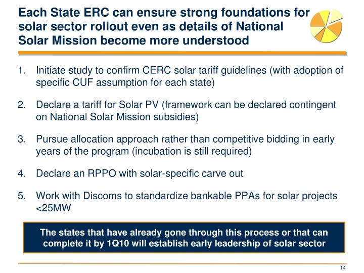 Each State ERC can ensure strong foundations for solar sector rollout even as details of National Solar Mission become more understood