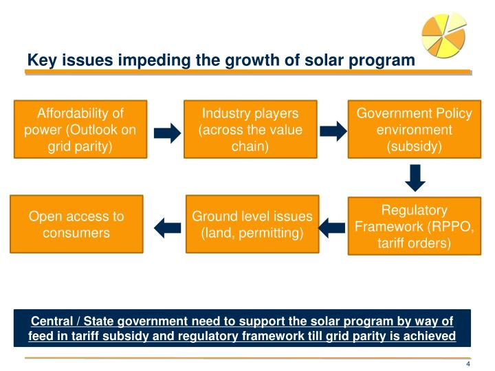 Key issues impeding the growth of solar program
