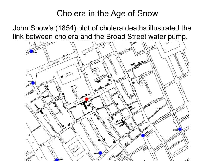 Cholera in the Age of Snow