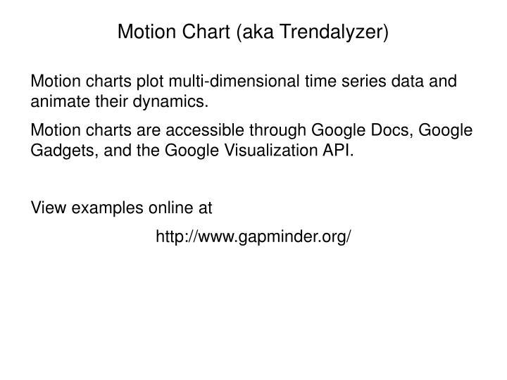Motion Chart (aka Trendalyzer)