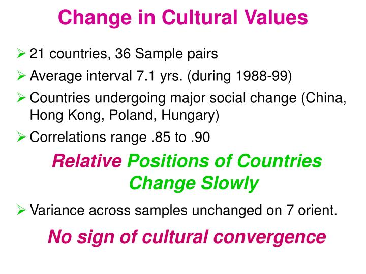 Change in Cultural Values