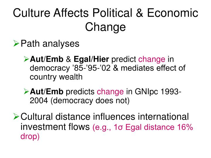 Culture Affects Political & Economic Change