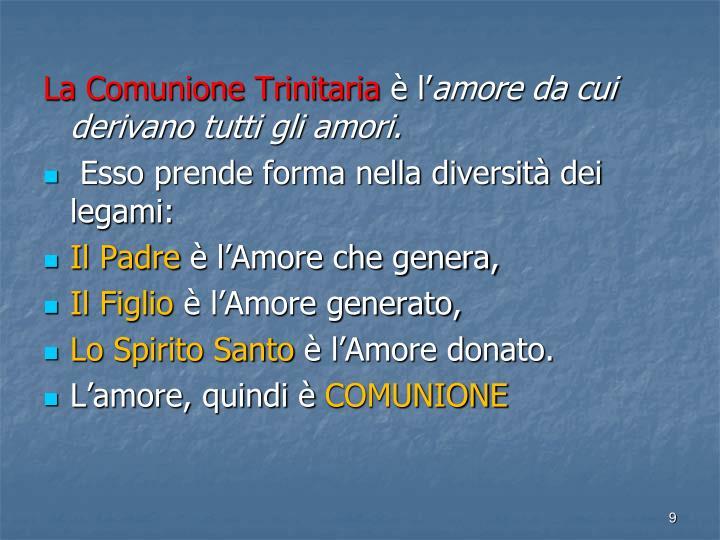 La Comunione Trinitaria
