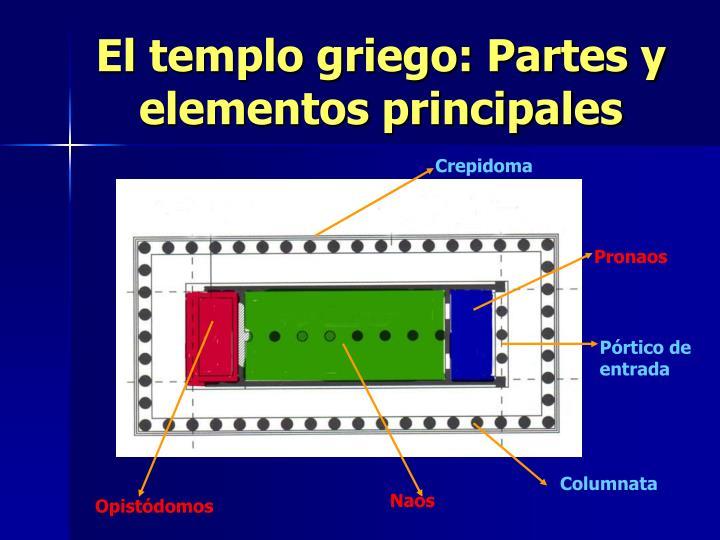 El templo griego: Partes y elementos principales
