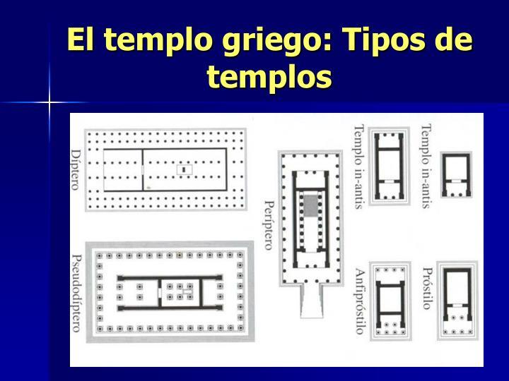 El templo griego: Tipos de templos