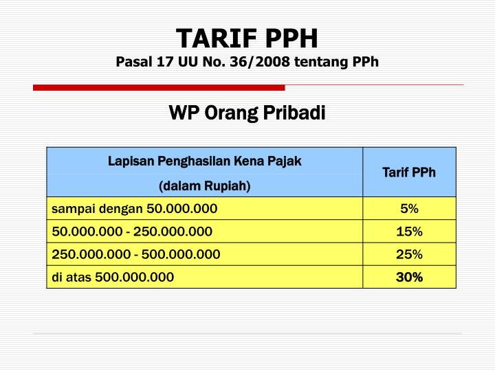 TARIF PPH