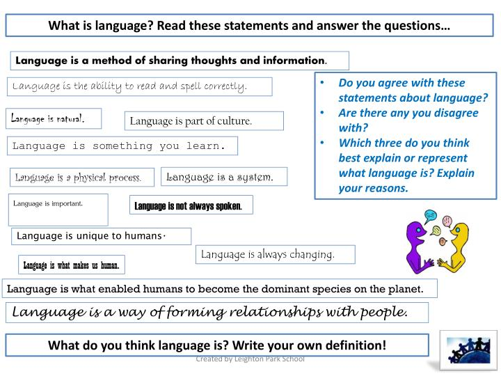 What is language? Read these statements and answer the questions…
