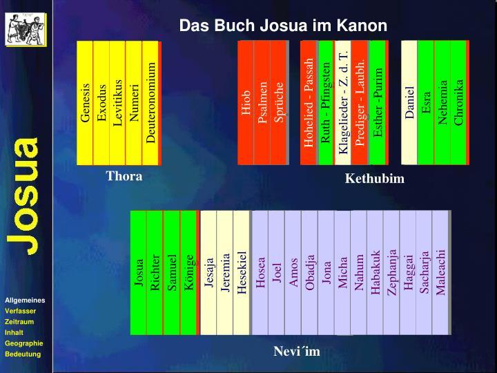 Das Buch Josua im Kanon
