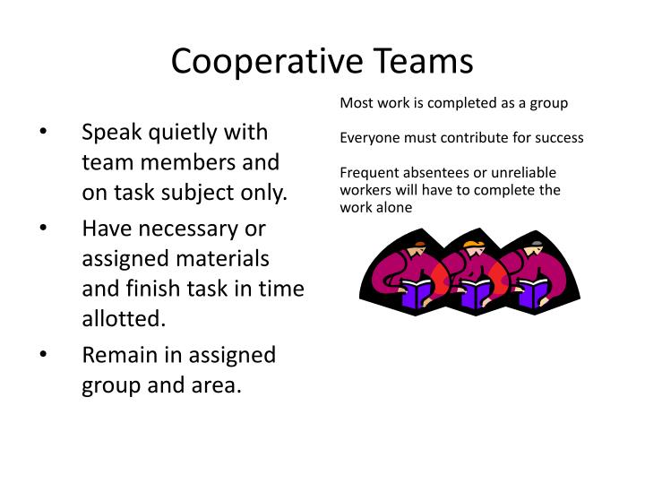 Cooperative Teams