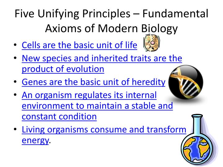 Five unifying principles fundamental axioms of modern biology