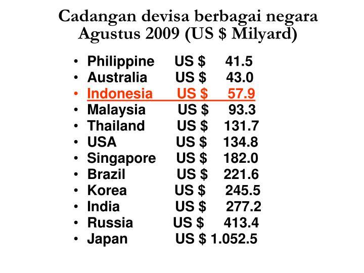 Cadangan devisa berbagai negara
