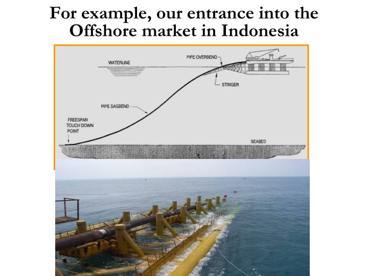 For example, our entrance into the Offshore market in Indonesia