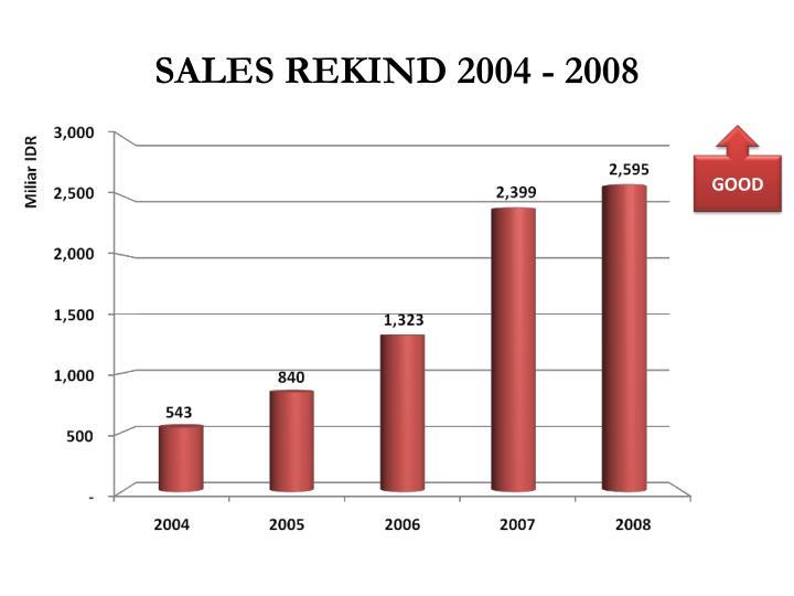 SALES REKIND 2004 - 2008