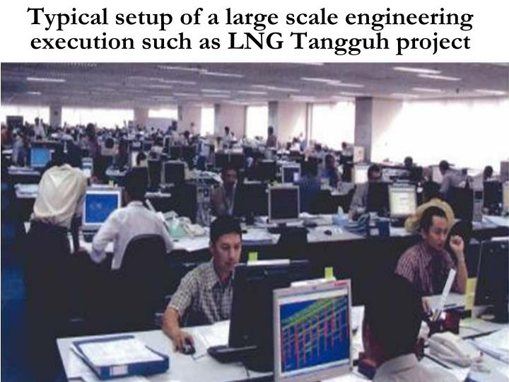 Typical setup of a large scale engineering execution such as LNG Tangguh project