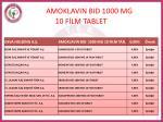 amoklavin bid 1000 mg 10 f lm tablet