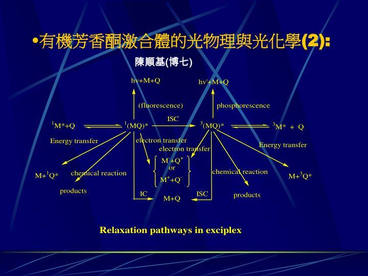 有機芳香酮激合體的光物理與光化學(2)