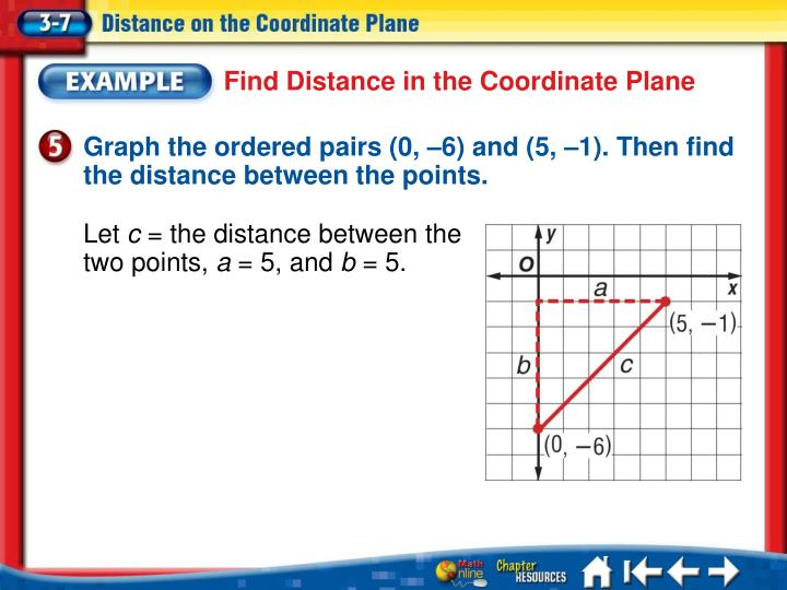 Find Distance in the Coordinate Plane