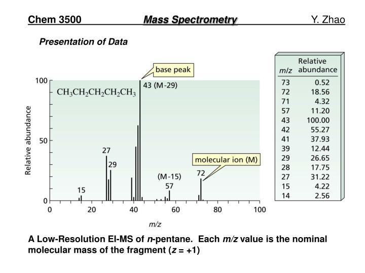 Chem 3500