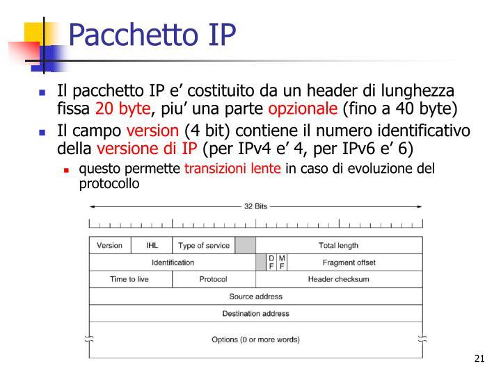 Pacchetto IP