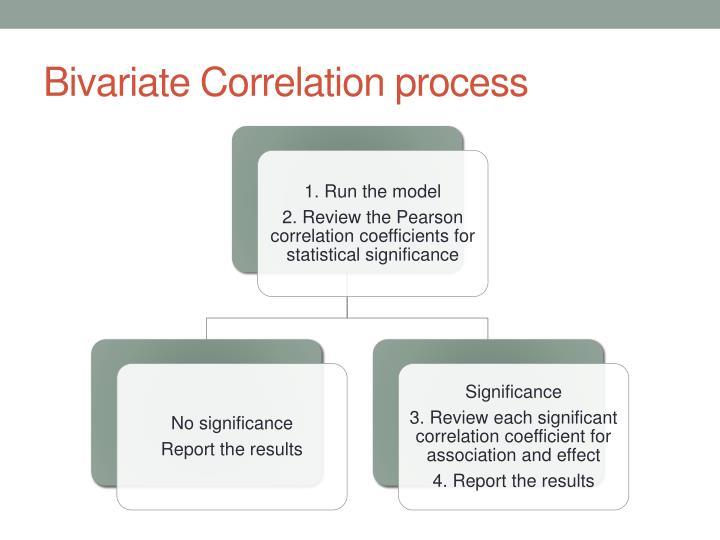 Bivariate Correlation process
