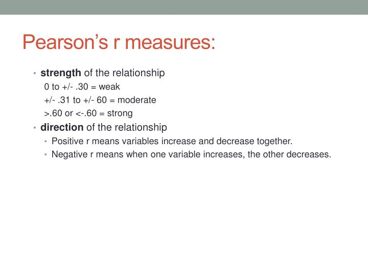 Pearson's r measures: