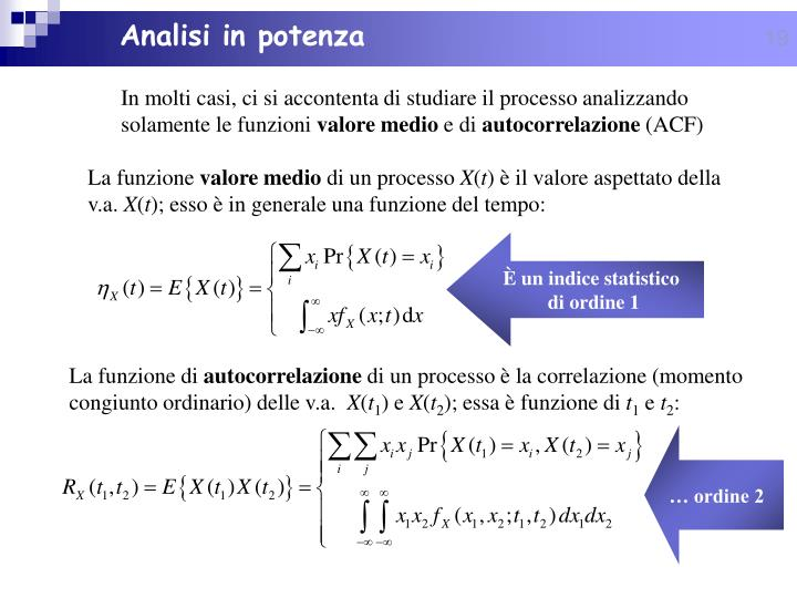 Analisi in potenza
