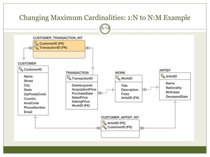 Changing Maximum Cardinalities: 1:N to N:M Example