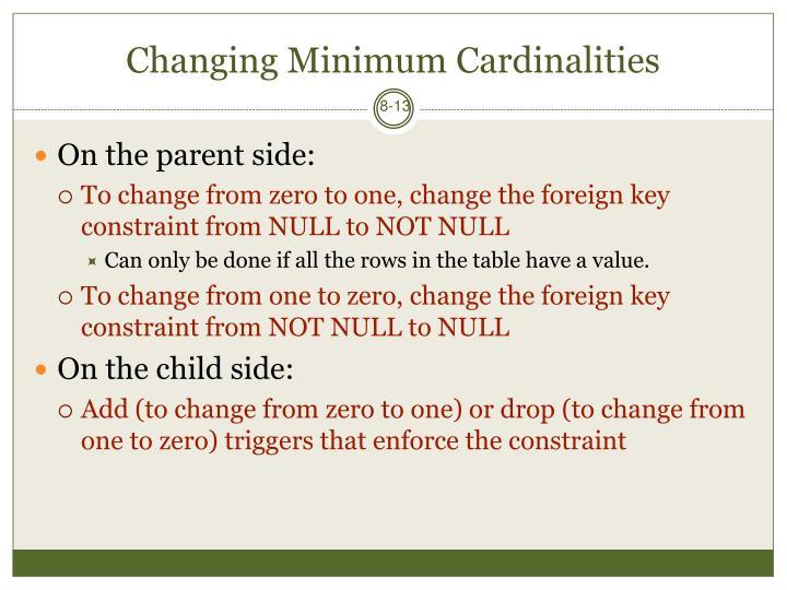 Changing Minimum Cardinalities