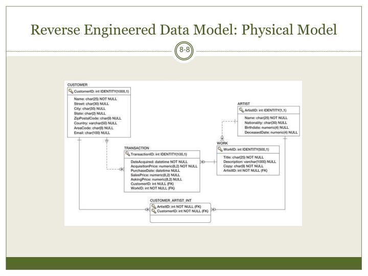 Reverse Engineered Data Model: Physical Model