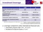 investment leverage
