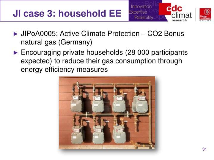 JI case 3: household EE