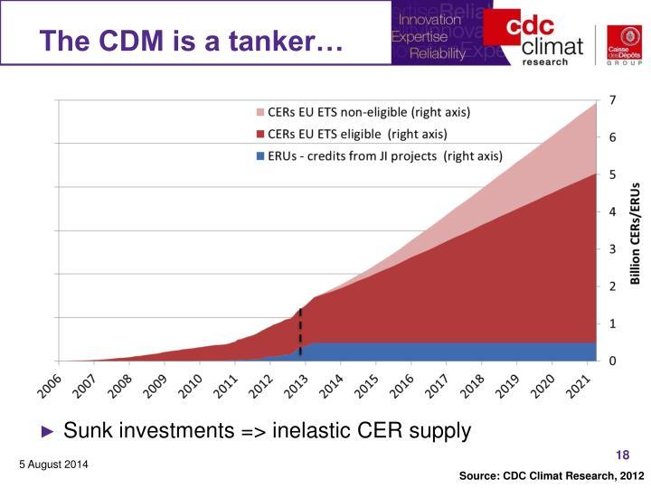 The CDM is a tanker…