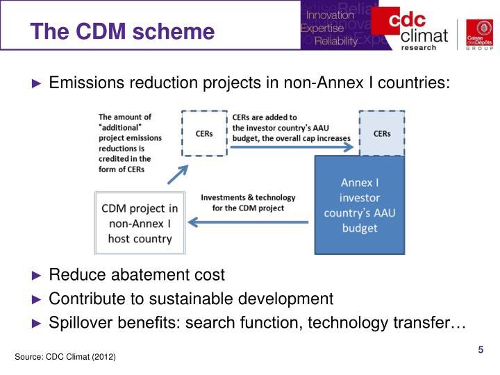 The CDM scheme