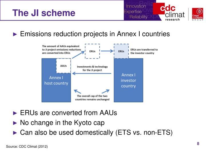 The JI scheme