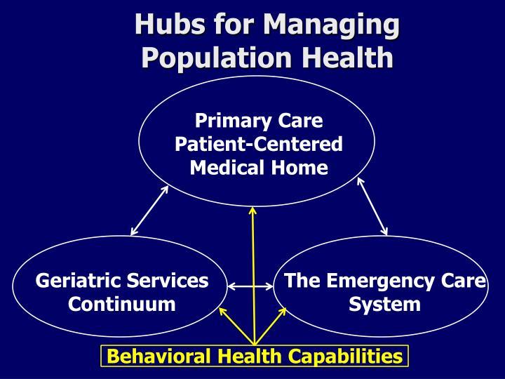 Hubs for Managing Population Health