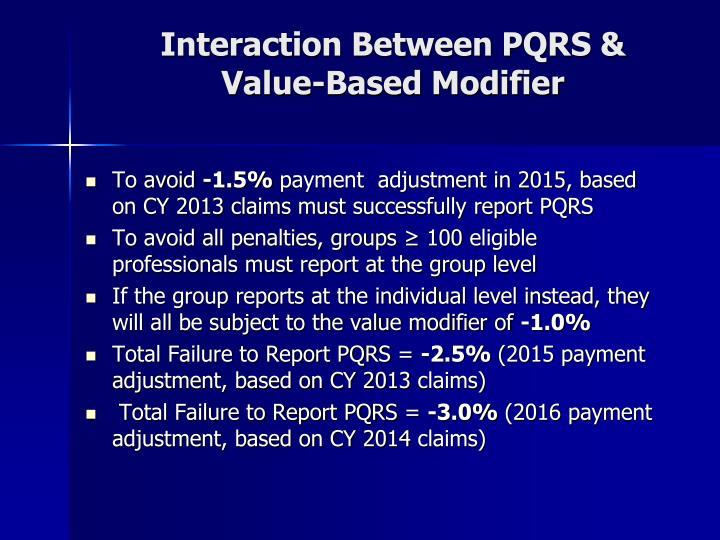 Interaction Between PQRS &