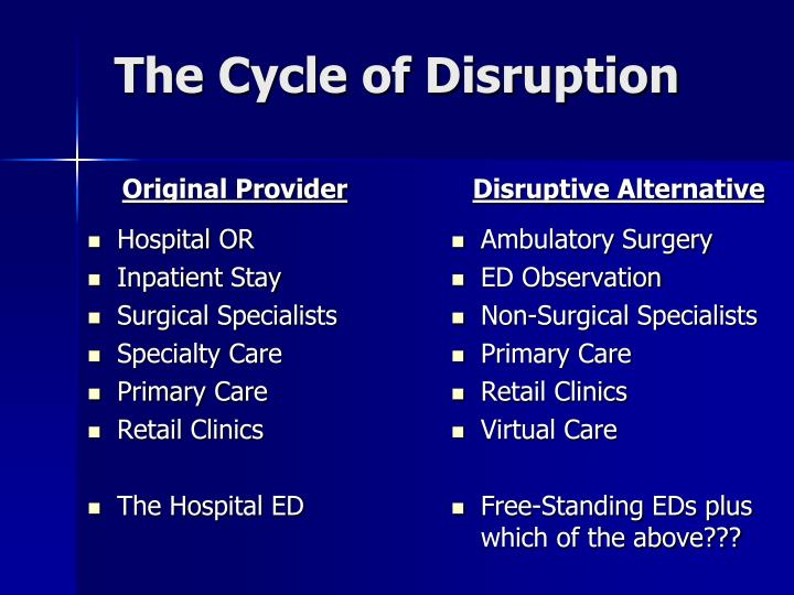 The Cycle of Disruption