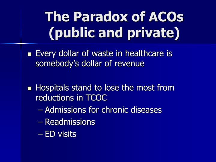 The Paradox of ACOs
