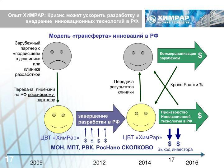 Опыт ХИМРАР: Кризис может ускорить разработку и внедрение  инновационных технологий в РФ.