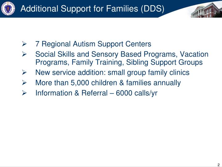 Additional Support for Families (DDS)