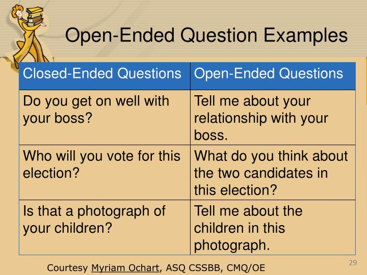 Open-Ended Question Examples